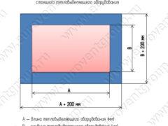 Определение размера островного вентиляционного зонта