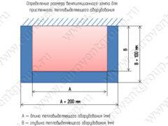 Определение размера пристенного вентиляционного зонта