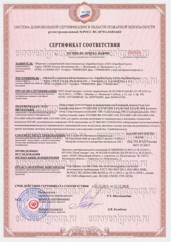 Сертификат соответствия в области пожарной безопасности