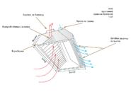 Пристенный приточно-вытяжной зонт тип 2